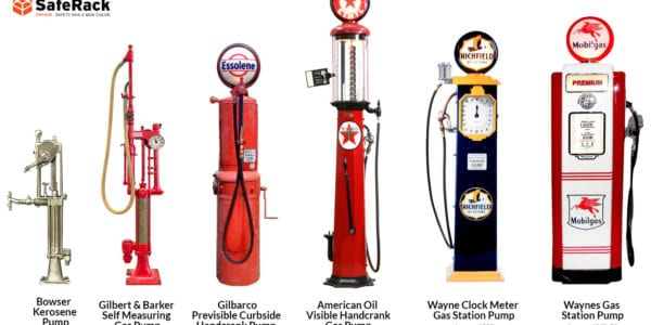 History of the gas pump infographic